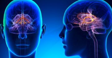 как проявляются симптомы аденомы гипофизау женщин