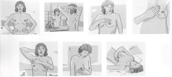 как проводить самодиагностику